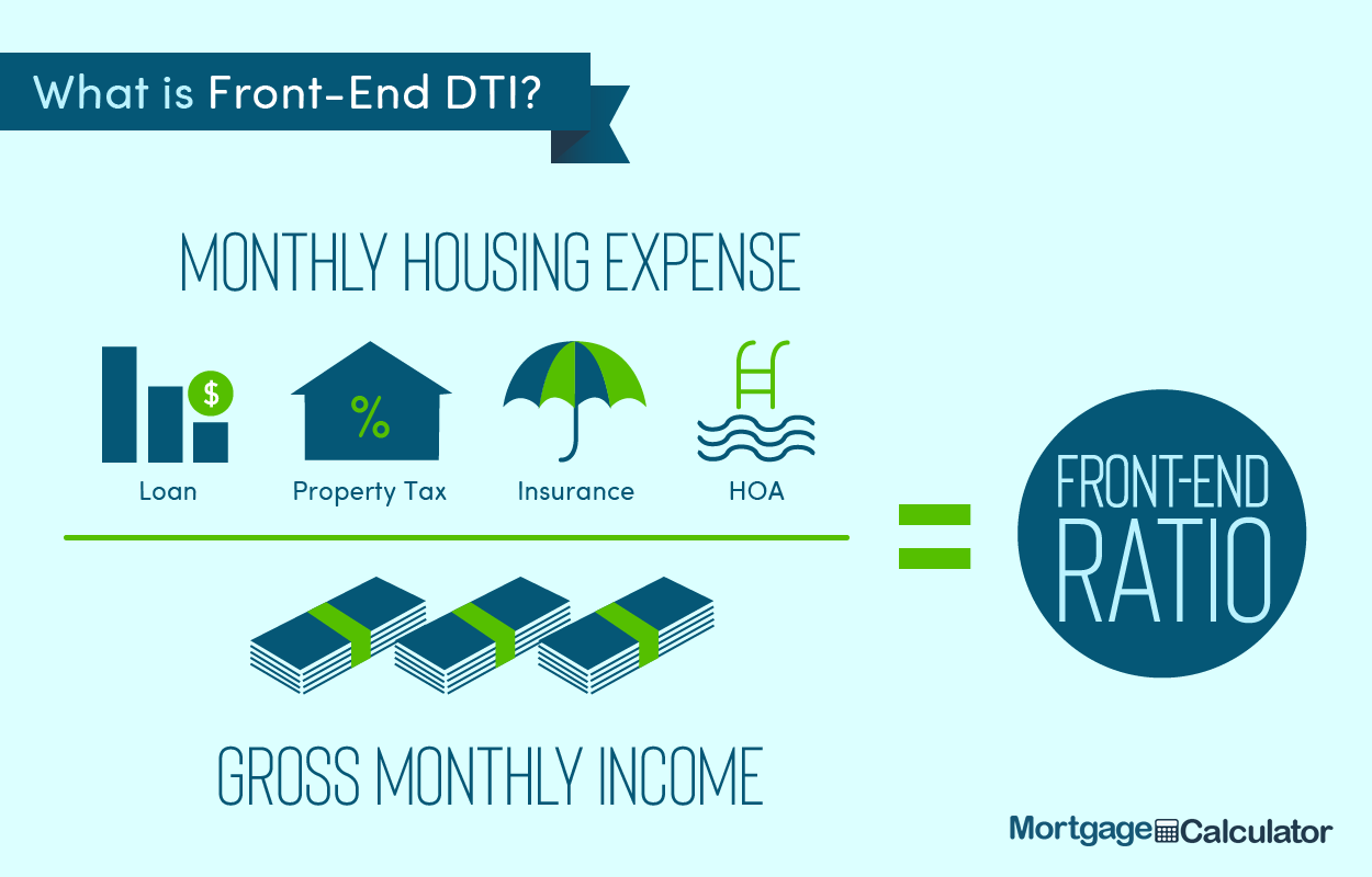 Front End Debt to Income Ratio.