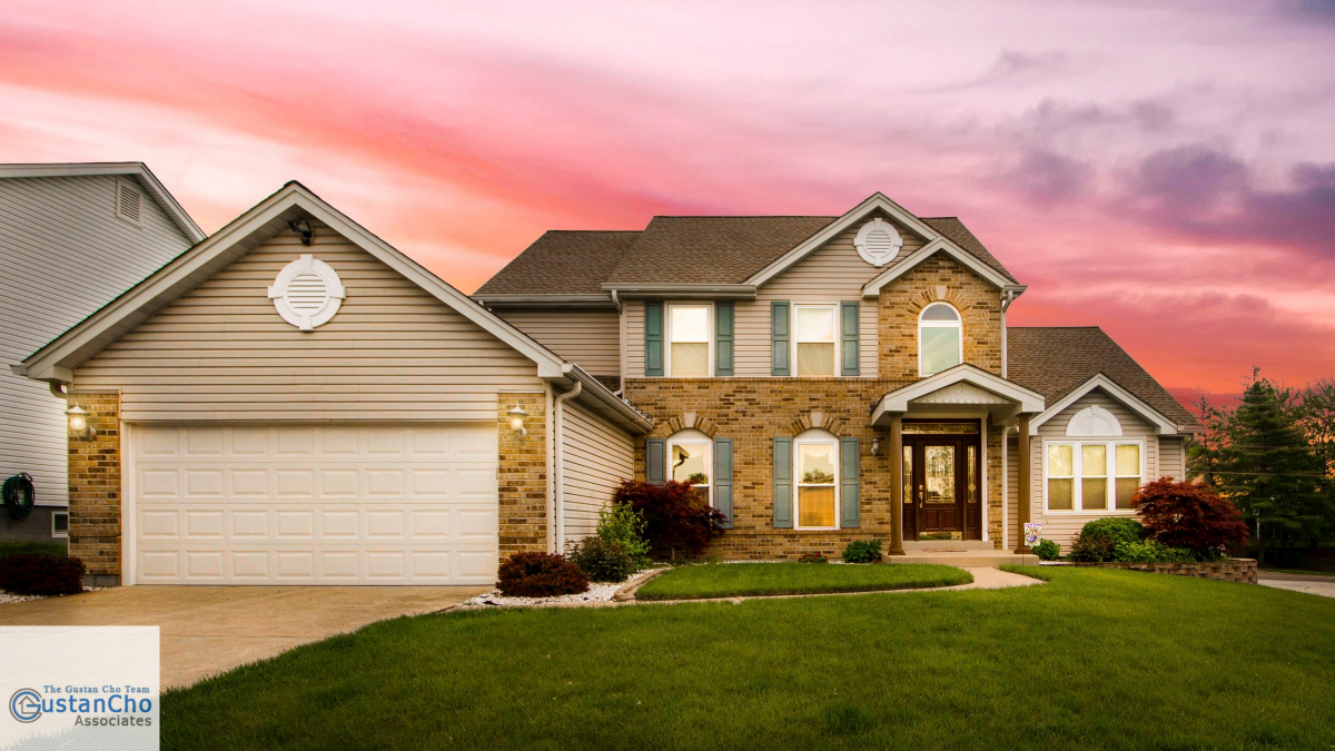 what are the Costs Required To Purchase Home