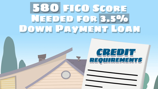FHA credit requirements for 3.5% down payment