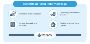 benefits of fixed rate mortgage