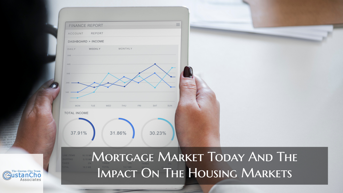 Mortgage Market Today And The Impact On The Housing Markets