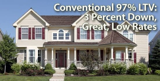 Conventional Loan 3% Down Available For Buyers Of 1-Unit Homes
