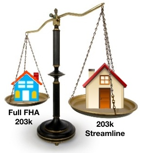FHA 203k: Full vs Streamline