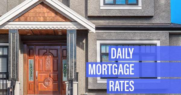 Mortgage Interest Rates Today, July 15, 2020