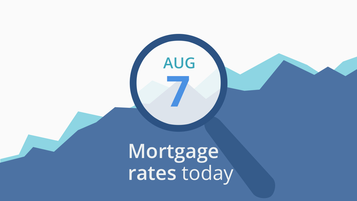 Mortgage rates today, August 7, 2020, plus lock recommendations