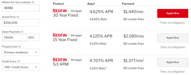 Redfin Mortgage Now Available in 20 States and DC