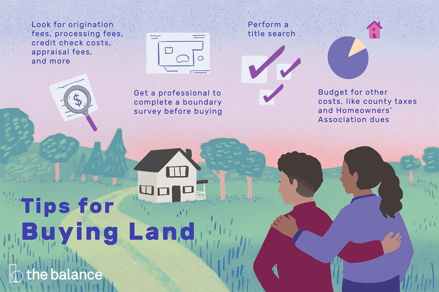 Borrow Money to Buy Land: How to Find Funding