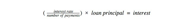 How to Calculate Interest on a Loan  Loans