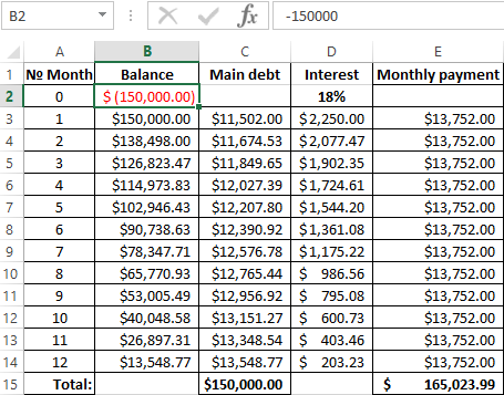 Calculation of the efficient rate of interest on loan in Excel