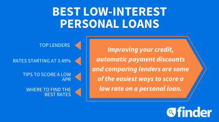 11 Finest Low-Curiosity Private Loans: Charges beginning at 1.99% APR