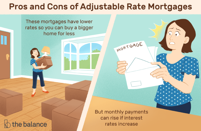 Adjustable Fee Mortgage: Definition, Varieties, Execs, Cons