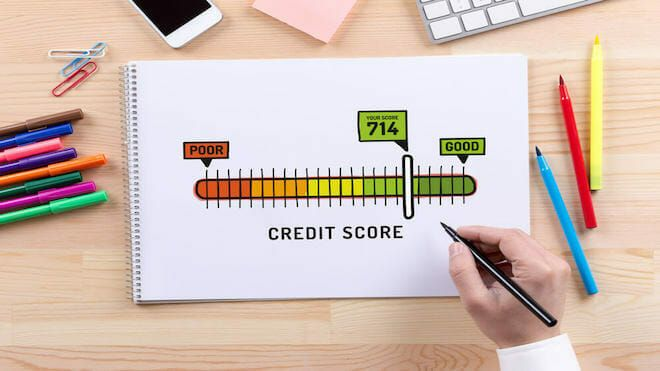 Greatest Private Loans For Good Credit score (Credit score Rating 670-739)