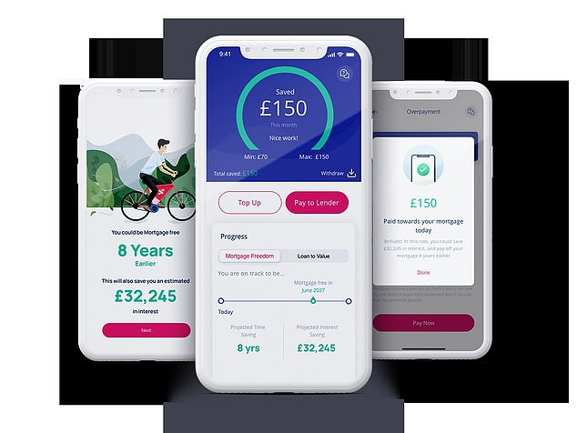 The Sprive app gives users the facility to see how long they have to pay off their mortgage, as well as how much interest they could potentially save by paying early